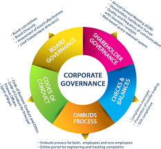 Training Advanced Good Corporate Governance