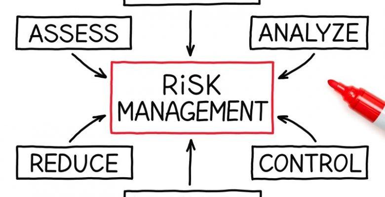 RISK MANAGEMENT FOR BANKING