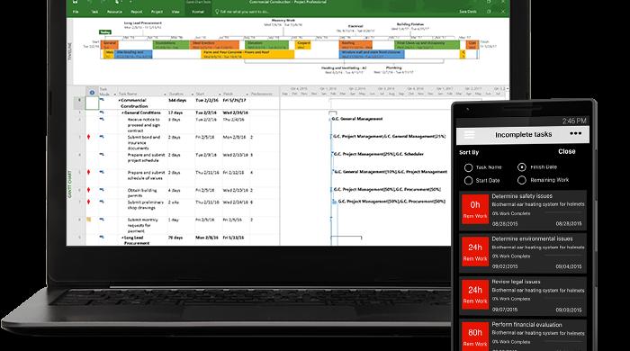 Training Aplikasi Microsoft Project dalam Project Management