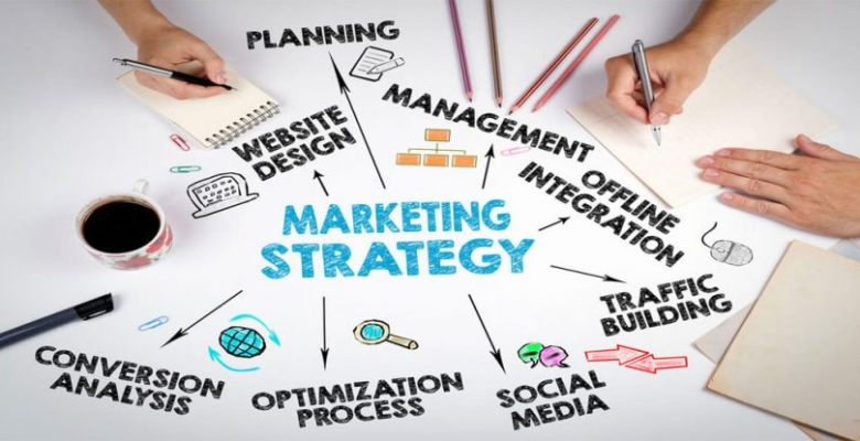 EFFECTIVE MANAGEMENT MARKETING