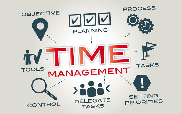 purpose and time management Purpose the project management plan (pmp) is a formal even positive change needs to be controlled, if the project is to meet its objectives on time and.
