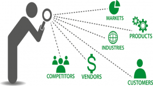 Marketing Intelligence Concept and Practice