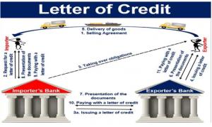 PELATIHAN LETTER OF CREDIT