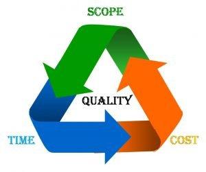 PELATIHAN MANAGING COST QUALITY