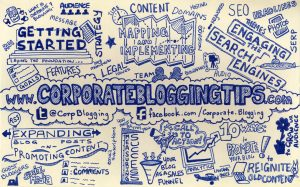PELATIHAN CORPORATE BLOGGING WITH WORDPRESS