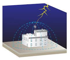 PELATIHAN LIGHTNING PROTECTION (INSTALASI LISTRIK DAN PENANGKAL PETIR)