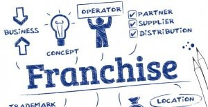 TRAINING TENTANG FRANCHISE IN BUSINESS