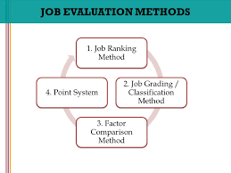 TRAINING TENTANG Job Evaluation Point Factor System