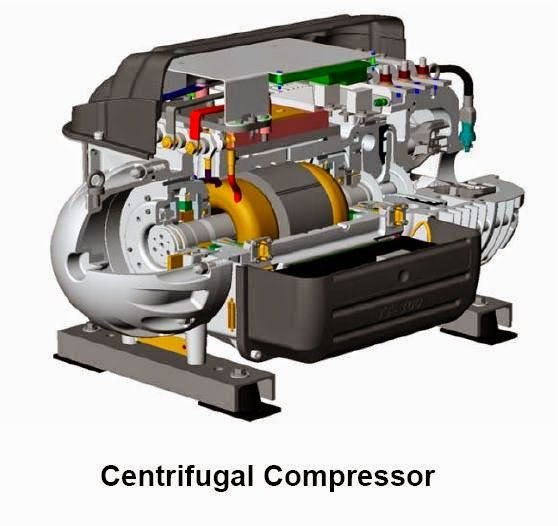 CENTRIFUGAL COMPRESSOR MAINTENANCE AND FAILURE ANALYSIS