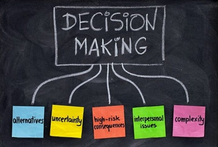 HOW TO MAKE DECISION MAKING WITH HIGH-IMPACT