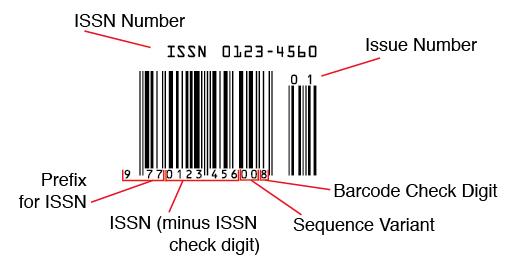 International Standard Codes