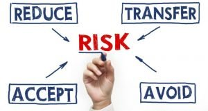 Credit Risk, Receivable and Corp. Collection Management