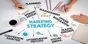 EFFECTIVE MANAGEMENT MARKETING