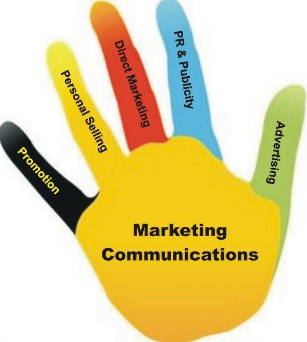 Effective Marketing Communication