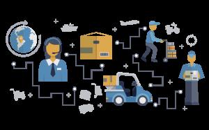 Pelatihan Logistic Management And Operation Control