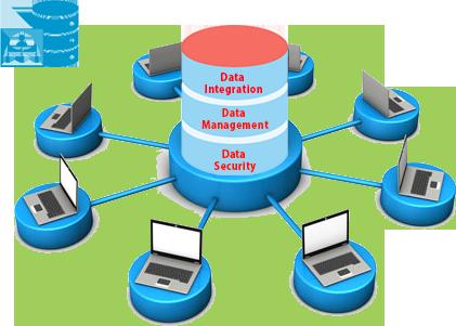 Pelatihan Management Arsip dan Data Base