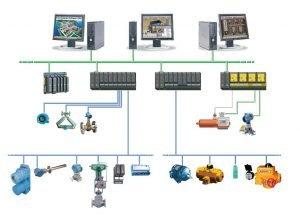 PELATIHAN Advanced Distibuted Control System (DCS)