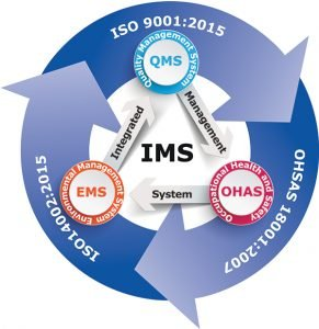 TRAINING TENTANG Integrated QHSE Management System