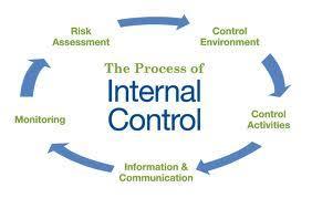 PELATIHAN INTERNAL CONTROL UNDERSTANDING