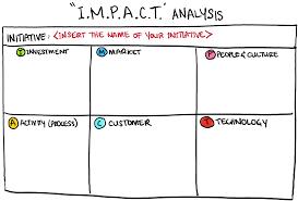 PELATIHAN Need Impact Analysis General Affairs