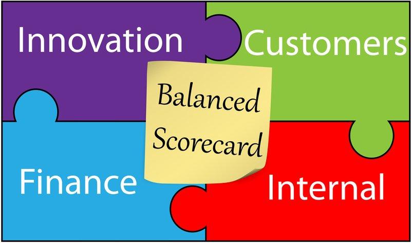 Training Pengukuran Kinerja dengan Balance Scorecard Instansi Pemerintah